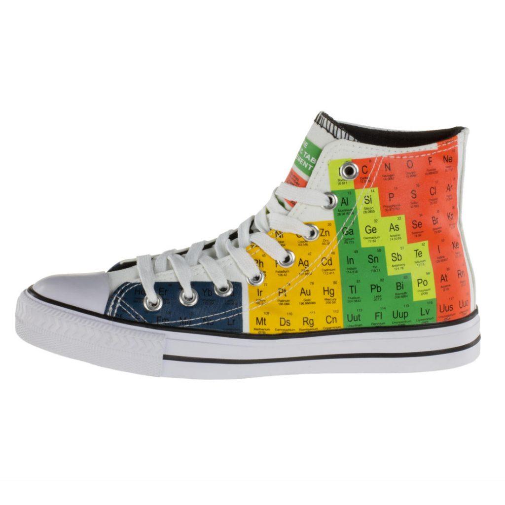 zapatillas frikis imagenes de zapatillas originales frikis para adultos o niños