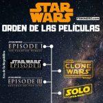 orden de las peliculas de star wars orden cronologico de star wars
