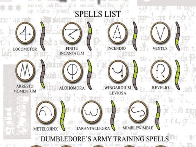 Hechizos Harry Potter movimientos variados